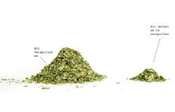 'Consument verspilt 3x meer voedsel dan hij denkt'